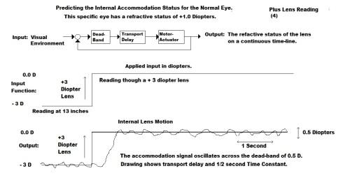 Plus Lens Reading (jpg 4)